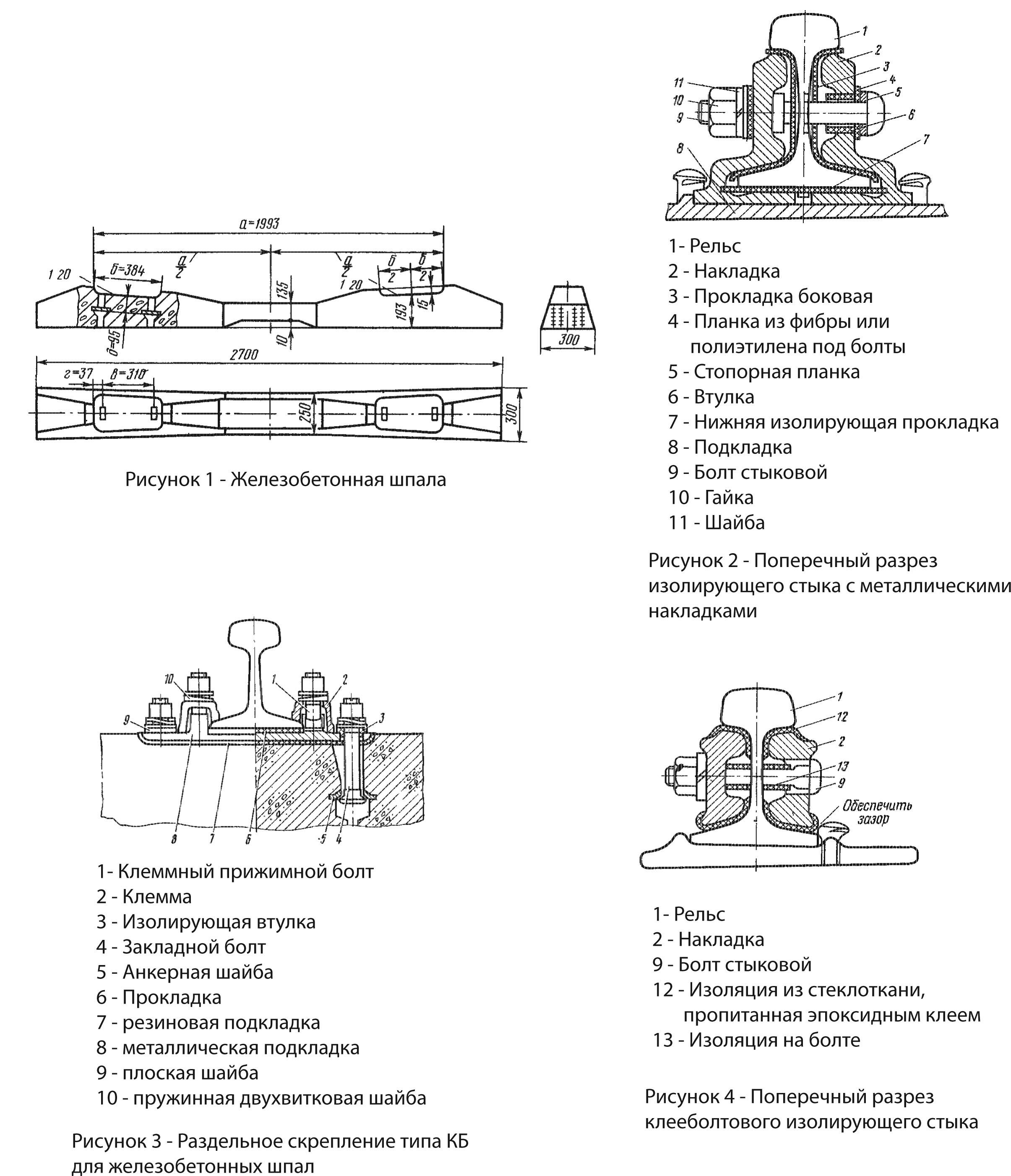 Автоматика и телемеханика на железнодорожном транспорте скачать